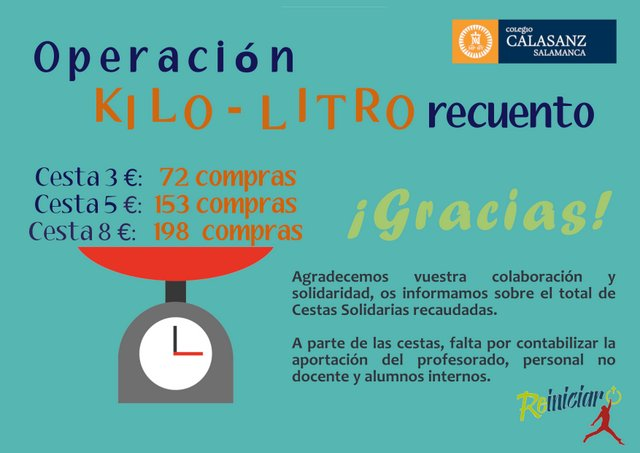 Operación Kilo-Litro